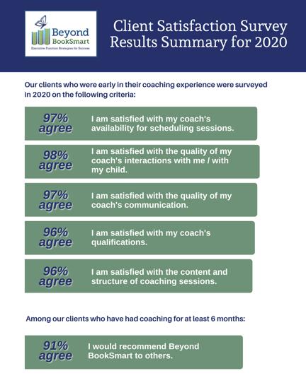 Satisfaction Survey (1)