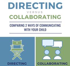 Directing vs collaborating