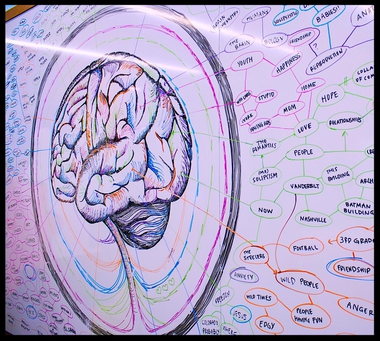 Brain connections and habits-598148-edited.jpg