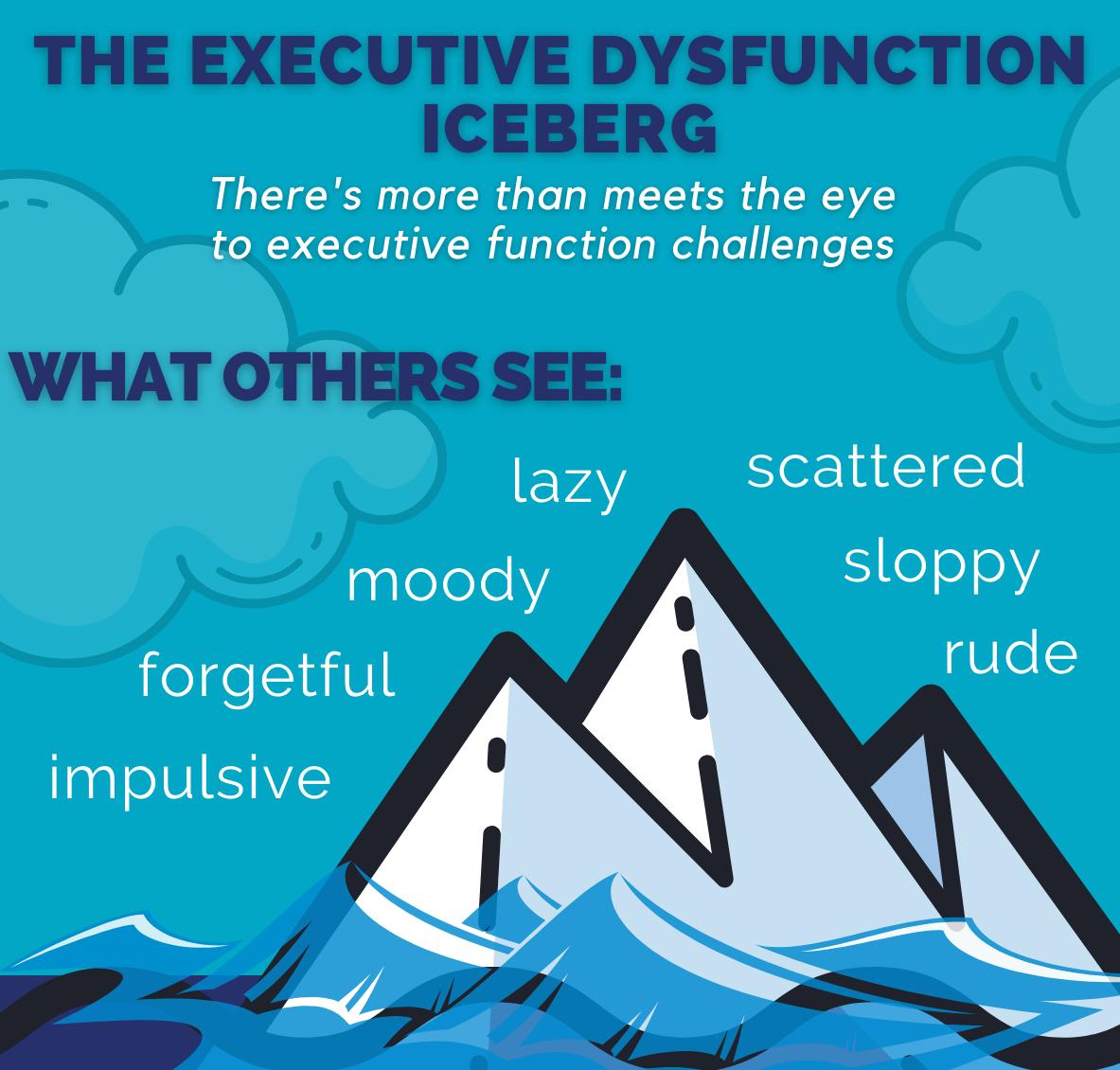 the Executive Dysfunction iceberg